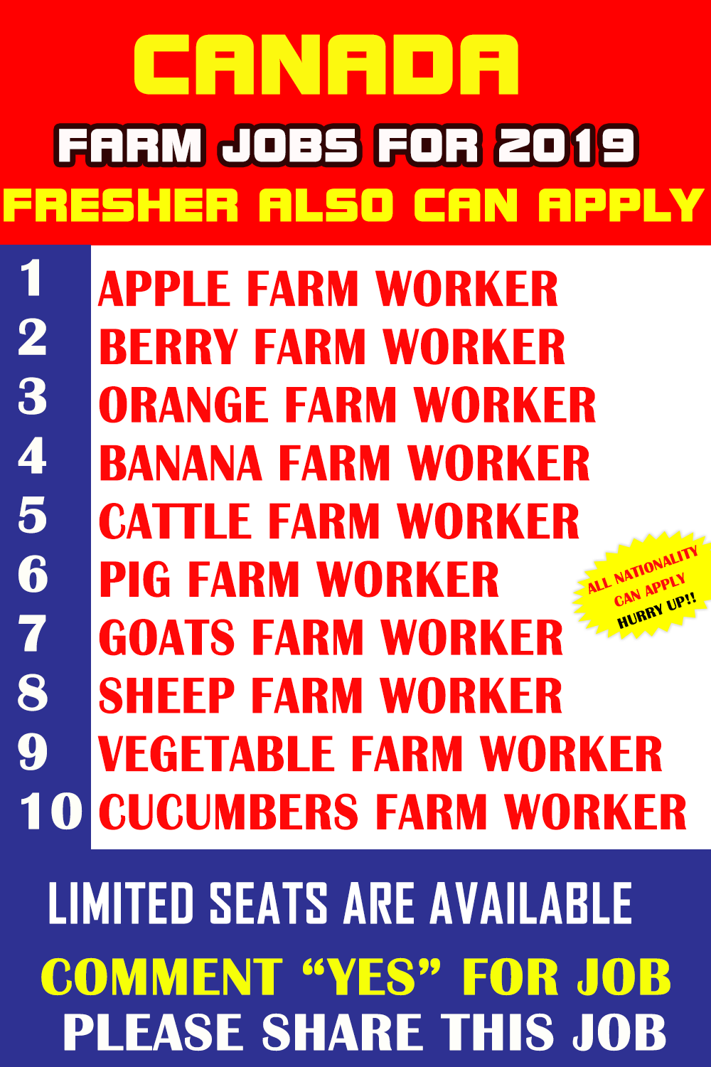 Farm Jobs In Canada: Everybody you're cordially welcome in worldwidejobsportal.com. you're here in a web job/vacancies portal, it's interactive steerage for a private desire to pursue their higher abroad.