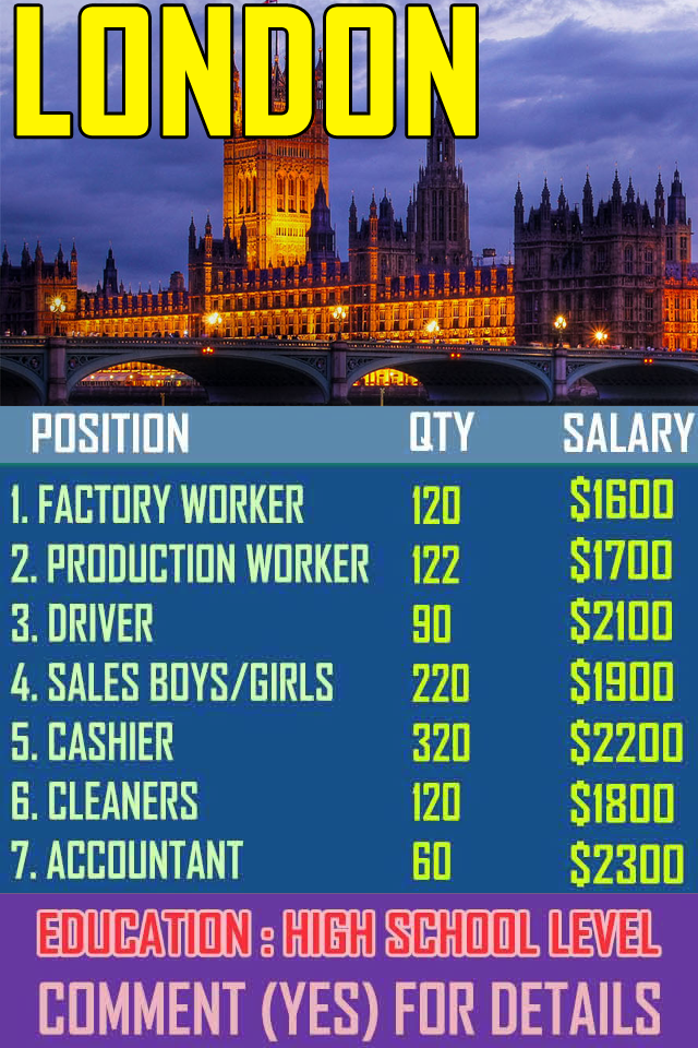 Urgent Recruitment For London for 2019