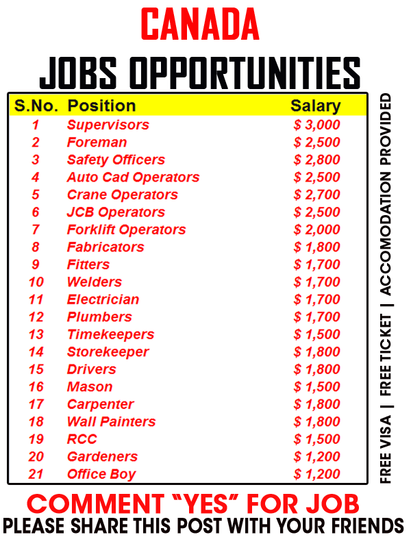 Jobs Opportunities In Canada