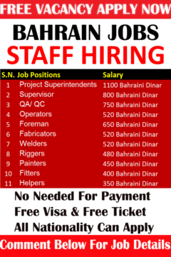 Oil and Gas Jobs Offers in Bahrain
